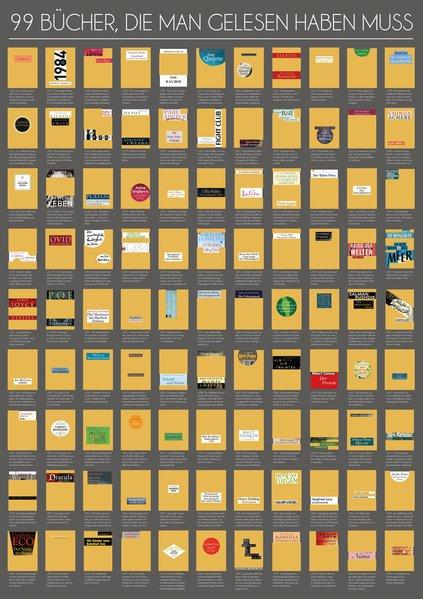99 Bücher, die man gelesen haben muss